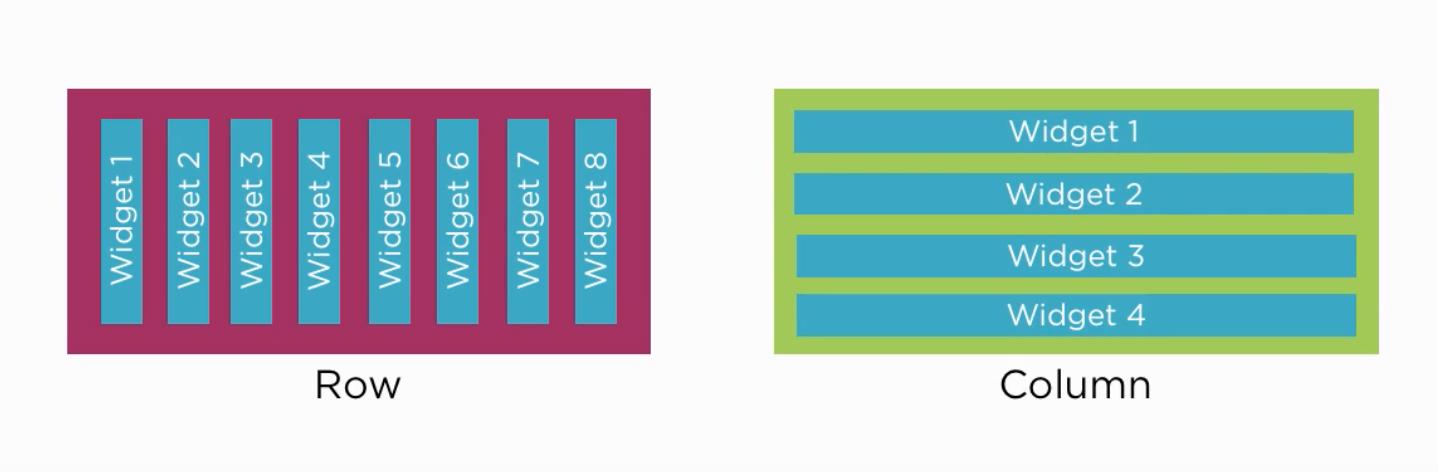 Flutter Application Row and Column Widget