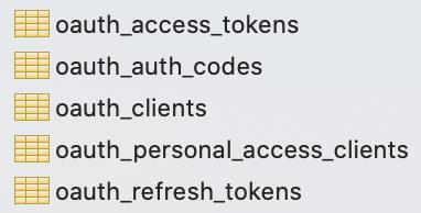 Laravel CRUD API